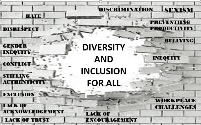 Diversity Inclusion Word Cloud